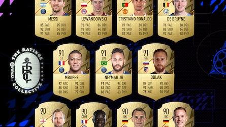 "EA Sports ""FIFA 22"" revela los ratings de los mejores jugadores"